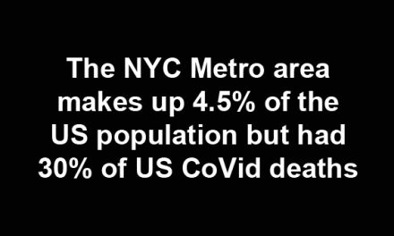 The New York Problem
